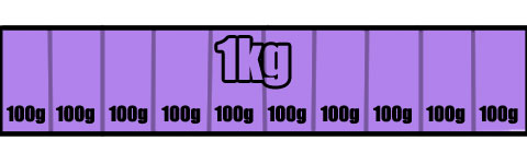 100g-ile-to-kg
