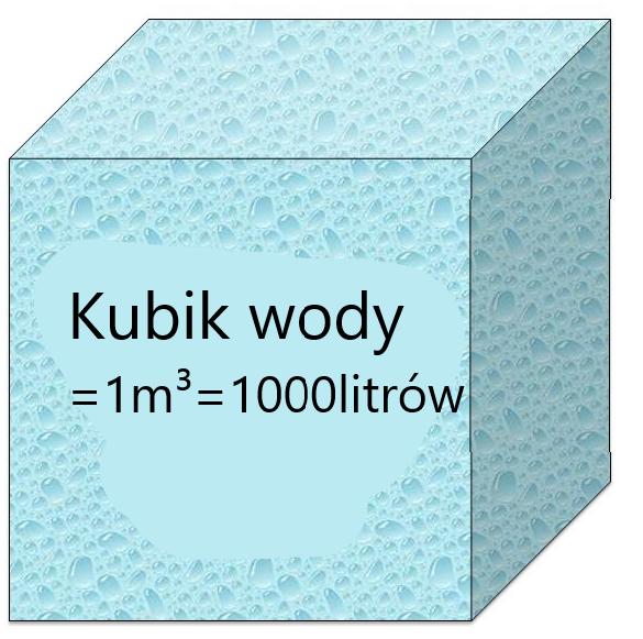 kubik wody